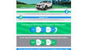 ikinciyeni.com'da 2019'da 20 Bine Yakın Araç Satıldı