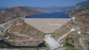 DSİ'nin Mersin'deki yatırımları sürüyor