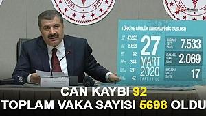 Sağlık Bakanı Koca Açıkladı 2069 Yeni Vaka 17 Kayıp Var