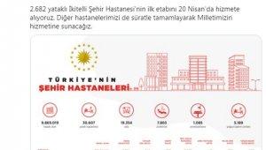 Cumhurbaşkanı Erdoğan'dan şehir hastaneleri paylaşımı