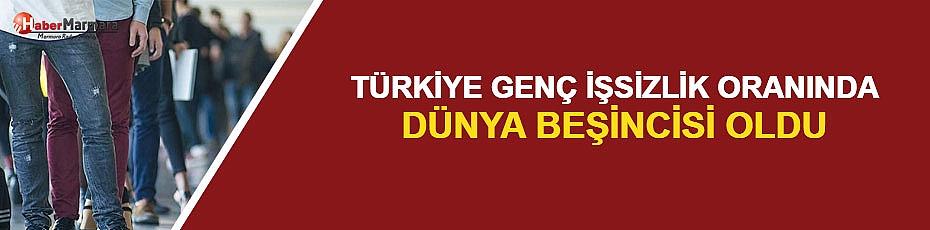 Türkiye, genç işsizlik oranında dünya beşincisi oldu