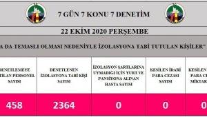 Zonguldak'ta 2 bin 364 kişiye izolasyon denetimi
