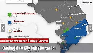 Karabağ'da 8 Köy Daha Kurtarıldı