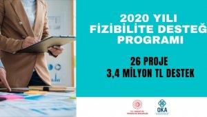 OKA Fizibilite Desteği Programı ile bölgede 26 projeye 3.4 milyon TL destek sağlandı