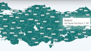 Bayburt'ta bin 160 kişi aşılandı