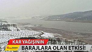 Kar yağışının barajlara olan etkisi!