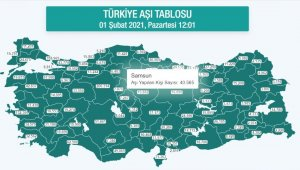 Samsun'da korona aşısı yapılan kişi sayısı 40 bini geçti