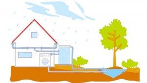 Çiğli, depolanan yağmur suları ile tasarruf edecek