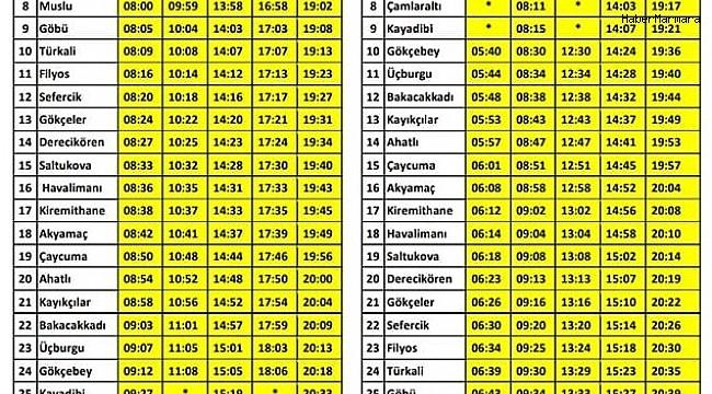Zonguldak Karabük tren seferleri yarın başlıyor