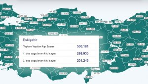 Eskişehir aşılamada yarım milyon sayısını geçti