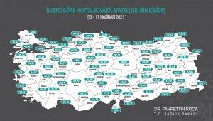 Karadeniz'de 12 ilde vaka sayıları düştü, 6 ilde arttı