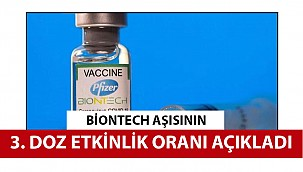 BioNTech Aşısının 3. Doz Etkinlik Oranı Açıklandı