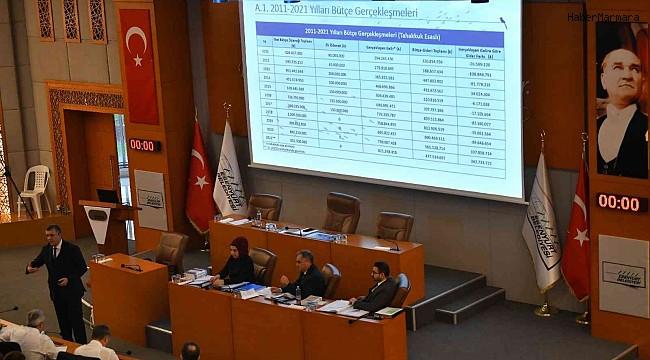 Esenyurt Belediyesi'nin 2022 yılı bütçesi 1 milyar 306 milyon lira